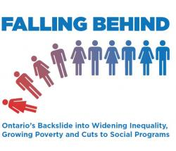cover of the Ontario Common Front report entitle Falling Behind. Alternating Men and Women stick people falling off an invisble cliff