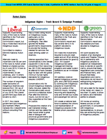 Cover of Indigenous Rights – Track Record & Campaign Promises