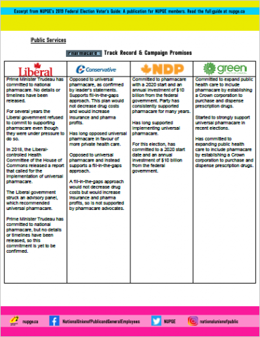 Pharmacare – Track Record & Campaign Promises cover page