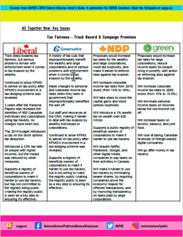 Tax Fariness - Track Record & Campaign Promises